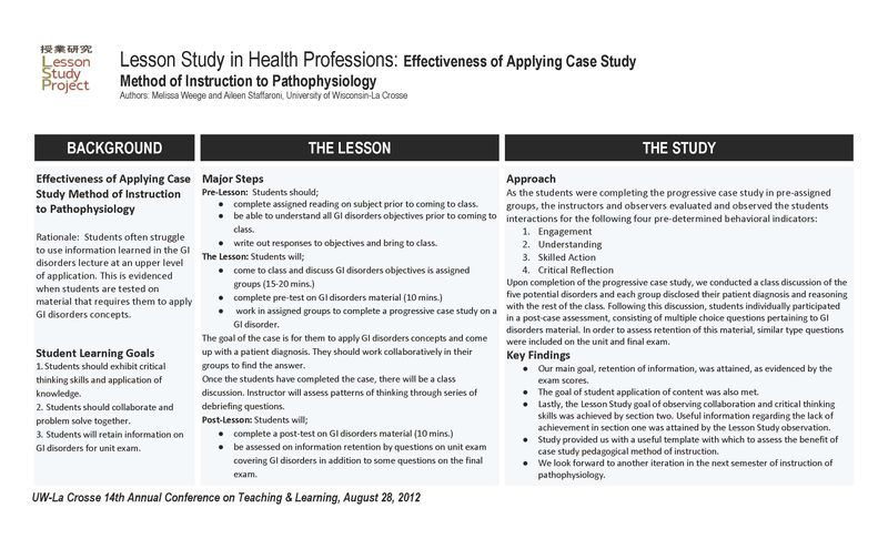 Lesson Study in Health Professions Poster UW-L CATL Teaching Conference August 2012